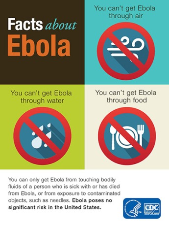 Ebolainfographic