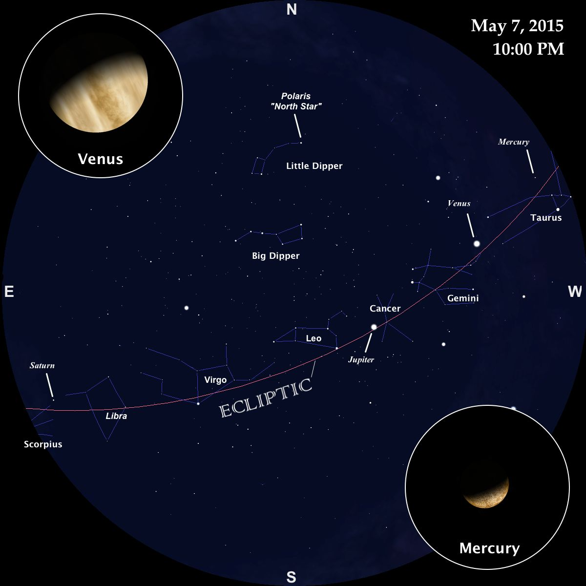 Guest Post: Hot Topics in Astronomy | Williamson County